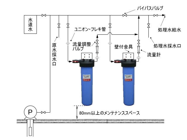 処理装置(画像左側黒タンク)を設置しました